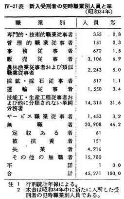 【職業訓練の面接対策 ... - rebe-career.co.jp