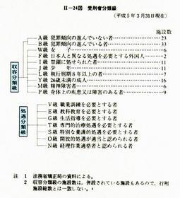 平成 5年版 犯罪白書 第2編/第3...