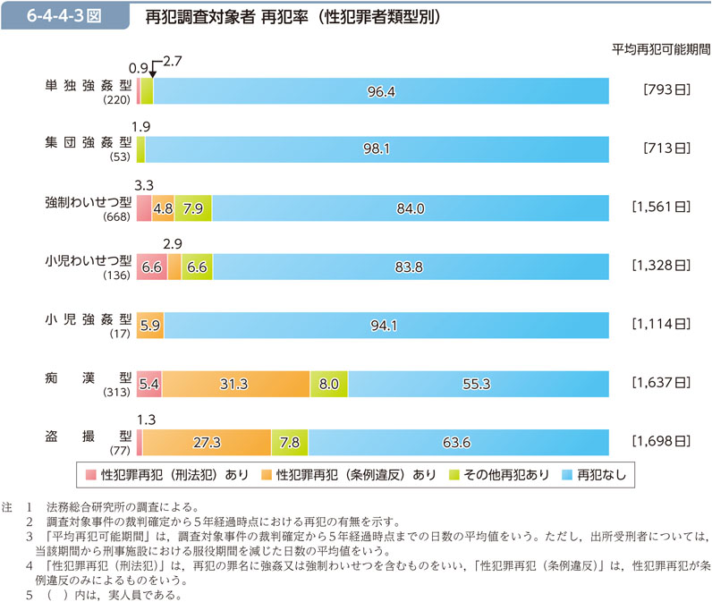 http://hakusyo1.moj.go.jp/jp/62/nfm/images/full/h6-4-4-03.jpg