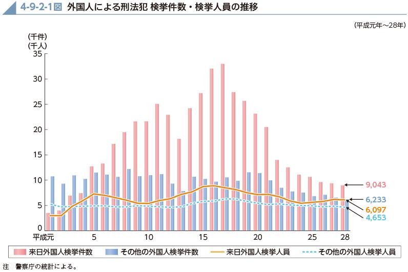【国会】安倍首相「外国人受け入れ拡大は日本人の雇用に影響しない」★4 YouTube動画>4本 ->画像>25枚